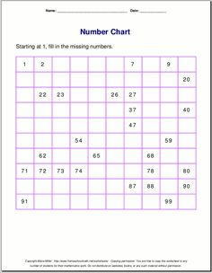 Looking for a Printable Number Chart We have Printable Number Chart and the other about Printable Chart it free. Number Chart, 100 Chart, Year 1 Maths Worksheets, Counting Worksheet, Letter Worksheets, Free Printable Numbers, Printable Alphabet, Alphabet Charts, Math Pages