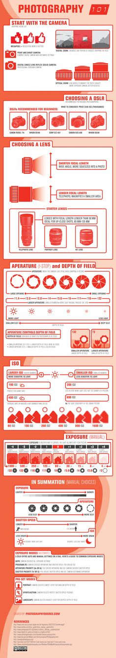 Photography-101 infographic cheat sheets perfect for any amateur photograper. These are really useful.