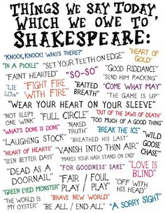 April is also UN English Language Day. The impact that Shakespeare had on the English language was huge. All of these words and phrases were used for the first time by Shakespeare. Creative Writing, Writing Tips, Writing Prompts, Writing Quotes, The Words, Things We Said Today, Le Cv, Cs Lewis, Idioms