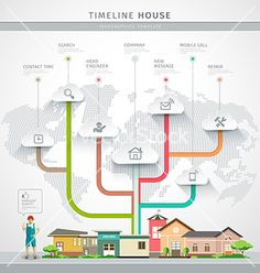 Timeline infographic house constructions vector by Sarunyu_foto on VectorStock® Timeline Infographic, Infographic Templates, Infographics, Eps Vector, Vector Art, Free Fonts Download, Font Free, Construction Design, Graphic Art