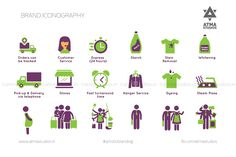 Brand Iconography for Spin Cycles Brand  #Brand #Identity #logodesign #creativeLogos #ConceptualLogos #BrandStudio #Art #Design #Graphicdesign #creativeBranding #ArtisticBranding #Coimbatore #Tamilnadu  #atmastudios #spincyclesLogos #corporatelLogos #bambaram #PremiumLaundry #coimbatoregraphicdesign #washing #spincycle #startupbranding #iconography