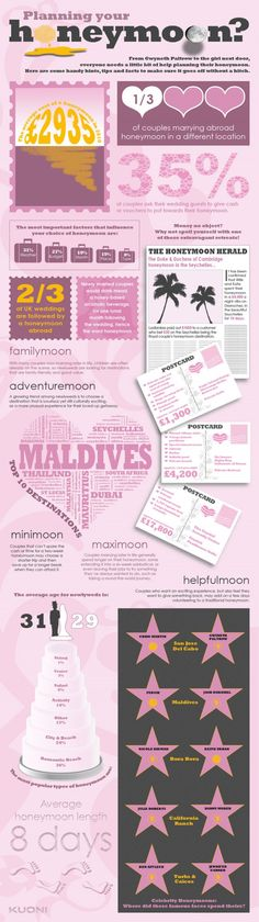 Mine's over... but sure wish I had this! Planning your Honeymoon #infographic