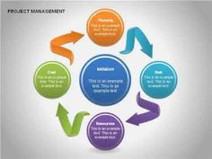 Project Management Diagram - YouTube