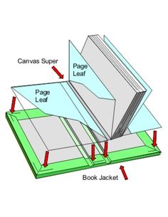 how to bind a hard-backed book