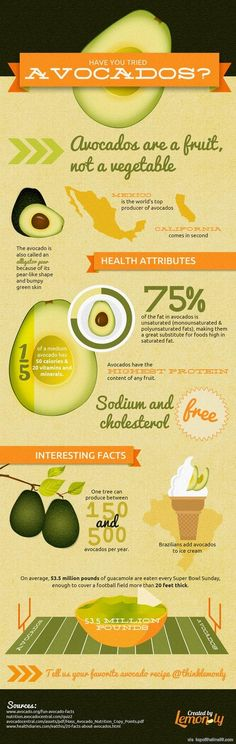 Thursday 2 May 2013. A healthy lunch or light supper using avocados ?   The Health Benefits of #Avocados + #Infographic via topoftheline99.com