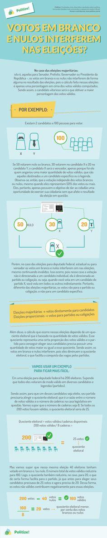 votos-nulos-votos-brancos-infográfico