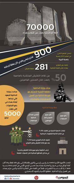 بالانفوغراف: تعرف على عدد الشوارع التي فتحت في بغداد بعد تحسن الوضع الامني