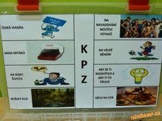 KPZ Manuál dárek k 50. narozeninám
