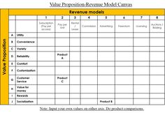 value proposition canvas - Google Search