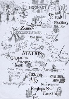 harry potter zauberstab bewegungen chart in hogwarts haus farben anf nger guide poster print. Black Bedroom Furniture Sets. Home Design Ideas