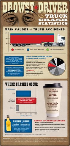 Drowsy #Trucker and #TruckDriver Accident Statistics | a #Trucking Infographic