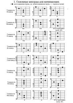 """Аккорды """"Аккорды для гитары"""" Архив основных аккордов."""