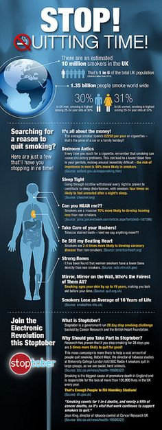Please Quit Smoking, Hypnotherapy Adelaide Australia  http://janefielderconsulting.com.au/main/page_quit_smoking.html