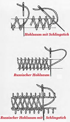 Sticken lernen: Der Hohlsaum Embroidery learning: The hemstitch - Separate layers of fabric . Flower Embroidery Designs, Hand Embroidery Patterns, Embroidery Stitches, Quilt Stitching, Hand Stitching, Snitches Get Stitches, Crazy Quilt Stitches, Swedish Weaving, Drawn Thread