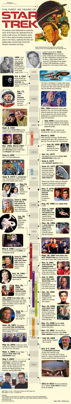 Star Trek, the first 45 years!