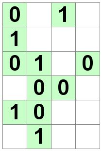 Number Logic Puzzles: 22713 - Binary size 0