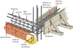 Tecnologías de la Construcción : Tarbes