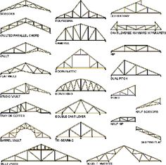 Diagram of various types of roof trusses typically used in home construction.