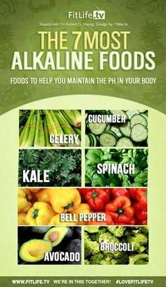 7 most alkaline foods - alkaline foods fight inflammation: kale, cucumber, spinach, broccoli, avocado, peppers