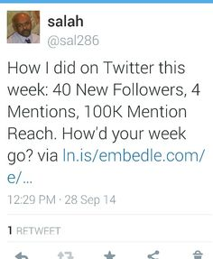 How I did on Twitter this week