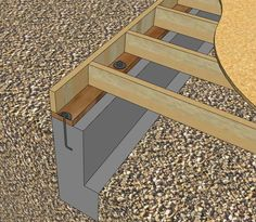 Like this: When the concrete stem wall is poured, they insert anchor bolts while it's still wet. The code calls for anchor bolts at on center maximum spacing and max from each corner, but engineering will often require more than that. Residential Construction, Passive House, Garden Office, Concrete Wall, Steel Frame, Wooden Frames, Cabana, Building, Arch