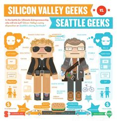 How Silicon Valley Peeps Dress. I'm glad I have the best of both world here.