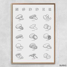Plakat - Nødder, sort/hvid