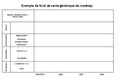 Roadmap - Construction de(s) roadmap(s) technologies et produits
