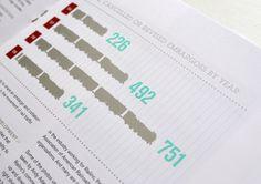 Railinc Annual Report 2009 on Behance
