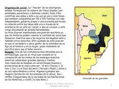 CoSqUiLLiTaS eN La PaNzA BLoGs: PUEBLOS ABORÍGENES DE LA ARGENTINA