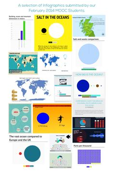 My Collage from @Collage.com University Of Southampton, Oceans, Exploring, Infographic, Collage, Student, Earth, America, Display