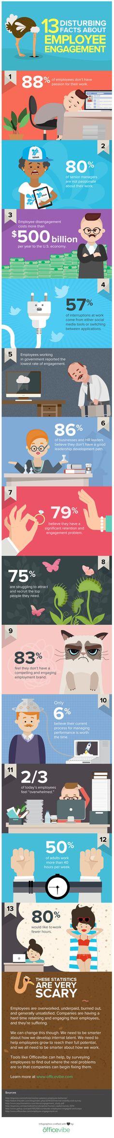 13 disturbing facts about employee engagement. betrokkenheid van medewerkers, feitjes