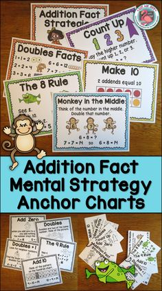 This set of 9 addition fact mental strategy anchor wall charts (plus title heading and doubles facts charts) is a wonderful way to provide visual cues for explicit strategy instruction for math facts in first and second grades. These classroom tested addition fact strategies and their cues provide the visual and verbal hooks that enable students to recall and apply them for basic addition facts to 20. It now includes color and black/ gray/ white full page charts and quarter page…