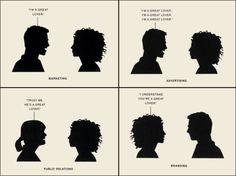 La mejor forma de explicar la diferencias entre mercadeo, publicidad, relaciones públicas y branding