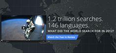 Zeitgeist 2012, los mas buscado en Google