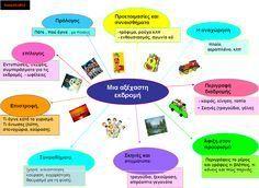 δασκαλαΒΜ2 (ιστολόγιο για τη Γτάξη): σχεδιαγράμματα για όλα τα είδη κείμένων (αφηγηματικά, περιγραφικά, επιχειρηματολογικά) Blog Page, Teaching Writing, Dyslexia, Education, Learning, Babies, Book, Places, School