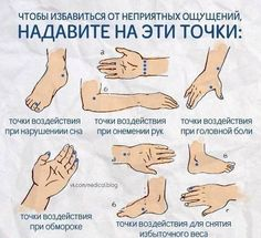 Дневник Jaluchik : LiveInternet - Российский Сервис ОнРKeep Fit, Stay Fit, Acupressure Treatment, Pressure Points, Burn Belly Fat, Thing 1, Physiology, Natural Health, Health And Beauty