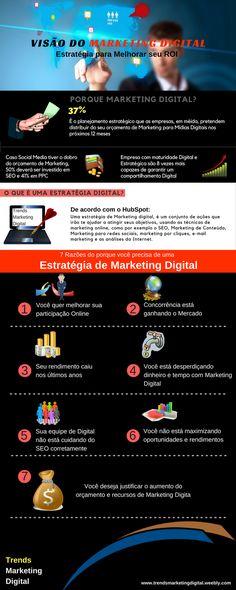 Visão do Marketing Digital e porque investir nele.