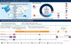 Online Homeland security: Procedure and politics may block US TPP ratificati...