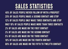 A good tip to benchmark where your sales teams are spending time with prospects in their pipeline   From Todd Sheets via LinkeIn