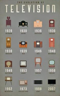 "broadcastarchive-umd: "" The Evolution of Television. """