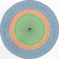 Secret Code wheel  - Zack did it, you can make your own code on the biggest wheel