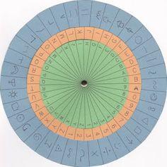 Secret Code wheel (communication 5)