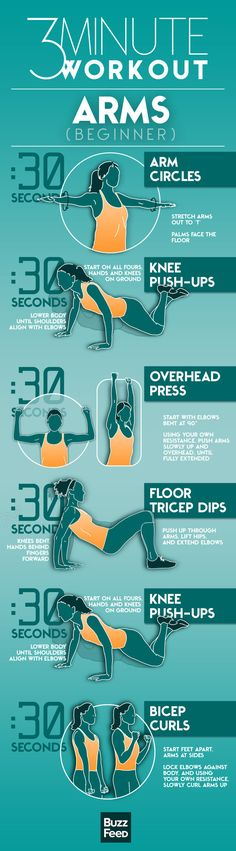 Here's How To Work Out Your Arms In Three Minutes Flat - Infographs for Beginning, intermediate and advanced.