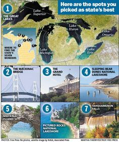 The Seven Wonders of Michigan