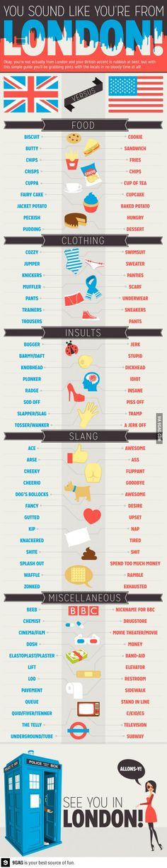 British vs American English. No wonder I felt like they were speaking a different language when I was there!