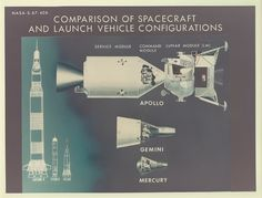    Vintage NASA illustrations showing differences between Gemini, Mercury, and Apollo spacecraft and launch vehicle configurations