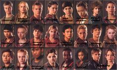 hunger games tributes - Google Search