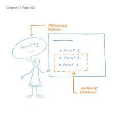 great presentations, information architecture, digital marketing strategy,  public speaking, presentation design,