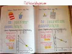 """As mentioned here , this going to be a {relatively} wordless picture dump :) I introduced systems using Mathalicious lesson called """"Fl. Algebra Activities, Maths Algebra, Math Resources, Math 8, Math Fractions, Numeracy, Math Worksheets, Math Games, Math Teacher"""